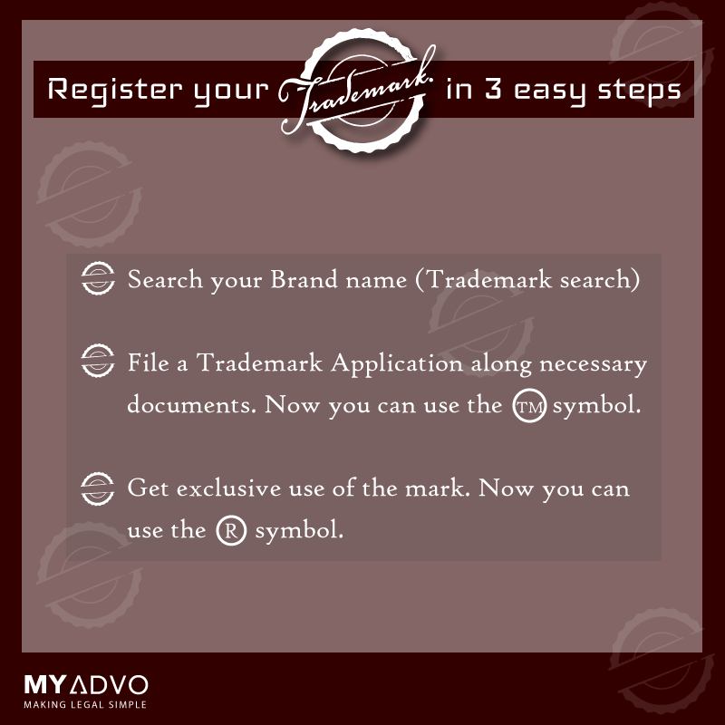How To Register Your Trademark Easily Myadvo